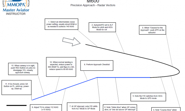 Operating Practices – Vector Approach M600