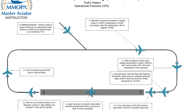 Operating Practices – Traffic Pattern Piston PA46