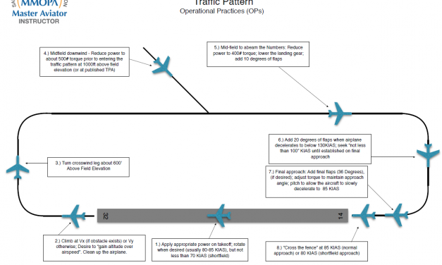 Operating Practices – Traffic Pattern Turbine P46T